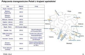 polaczenia_transgraniczne
