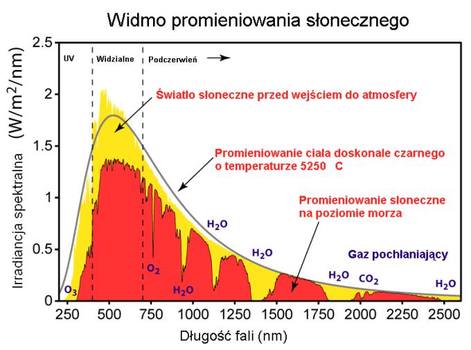 solar_spectrumpl