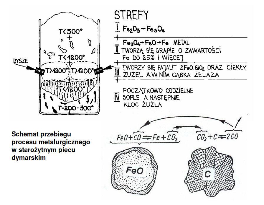 czy na skałach można stosować datowanie węglowe? naija przystawki i żarty
